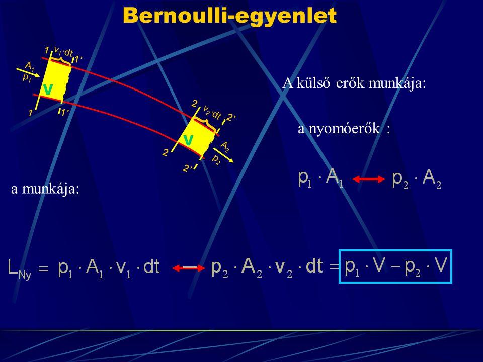 } } Bernoulli-egyenlet A külső erők munkája: a nyomóerők : a munkája: