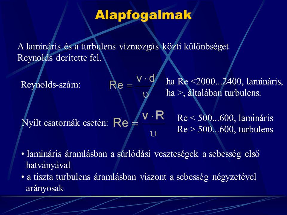 Alapfogalmak A lamináris és a turbulens vízmozgás közti különbséget