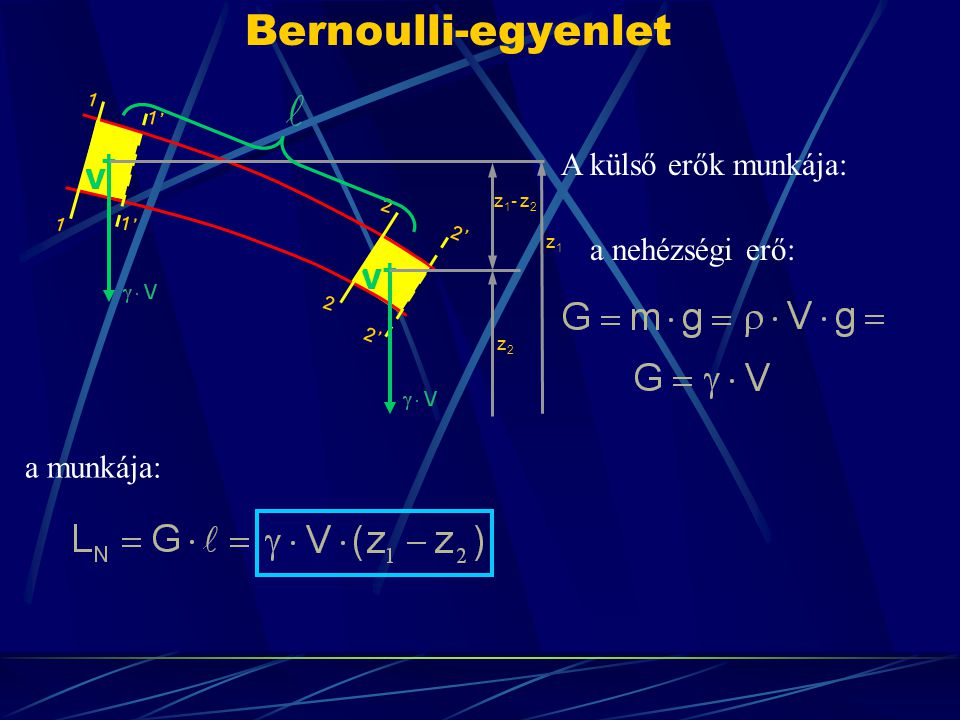 Bernoulli-egyenlet A külső erők munkája: a nehézségi erő: a munkája: V