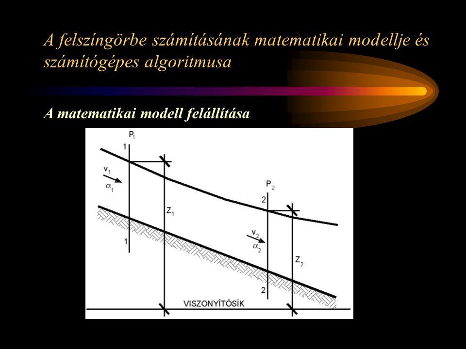 A felszíngörbe számításának matematikai modellje és számítógépes algoritmusa
