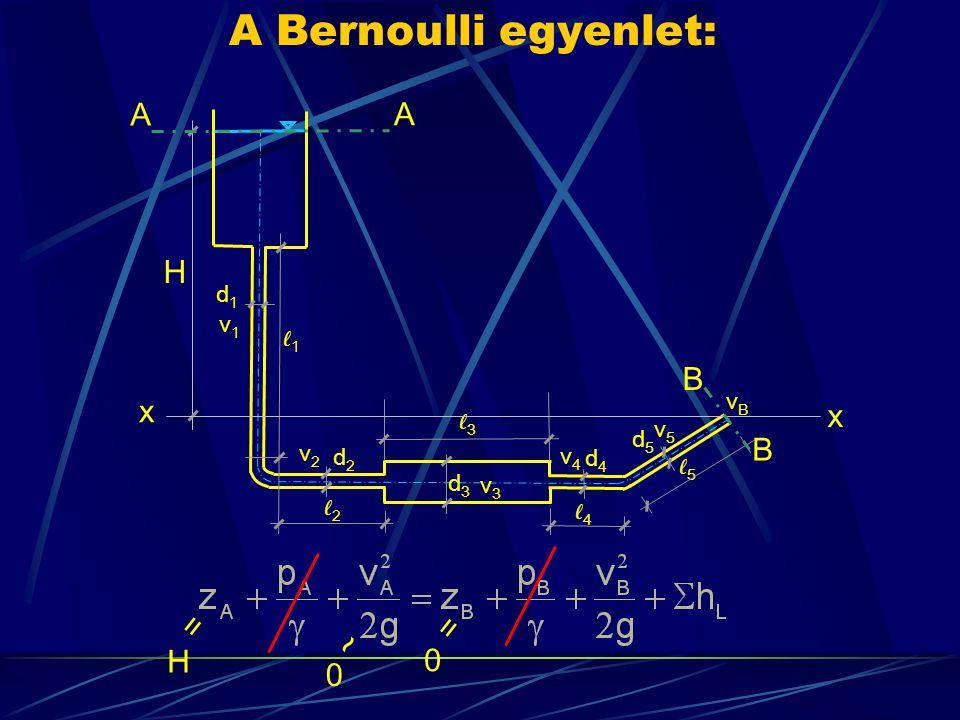 A Bernoulli egyenlet: A A H B x x B = = ~ H d1 v1 ℓ1 vB ℓ3 v5 d5 v2 d2