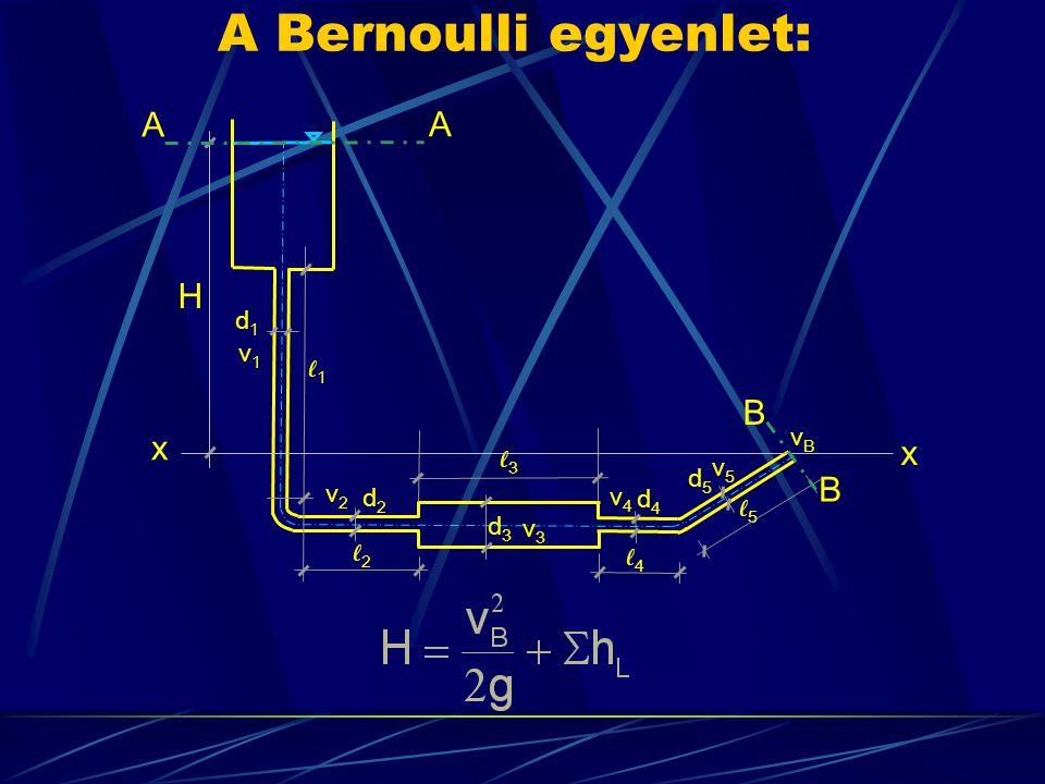 A Bernoulli egyenlet: A A H B x x B d1 v1 ℓ1 vB ℓ3 v5 d5 v2 d2 v4 d4