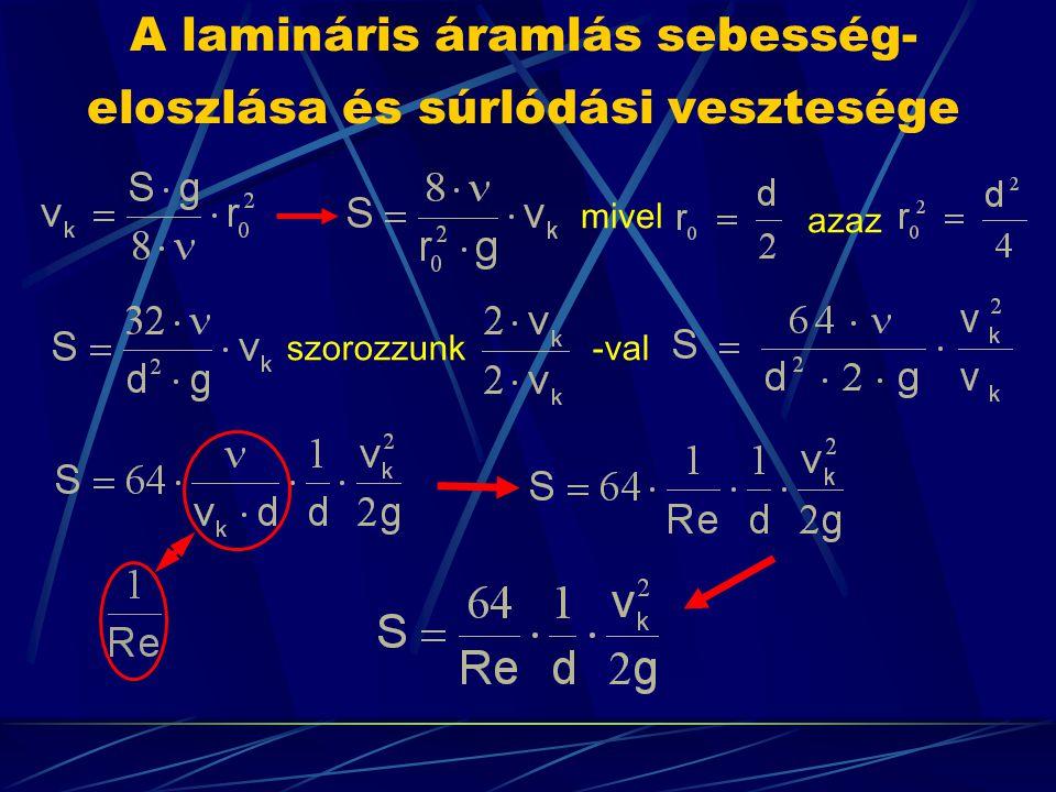 A lamináris áramlás sebesség-eloszlása és súrlódási vesztesége