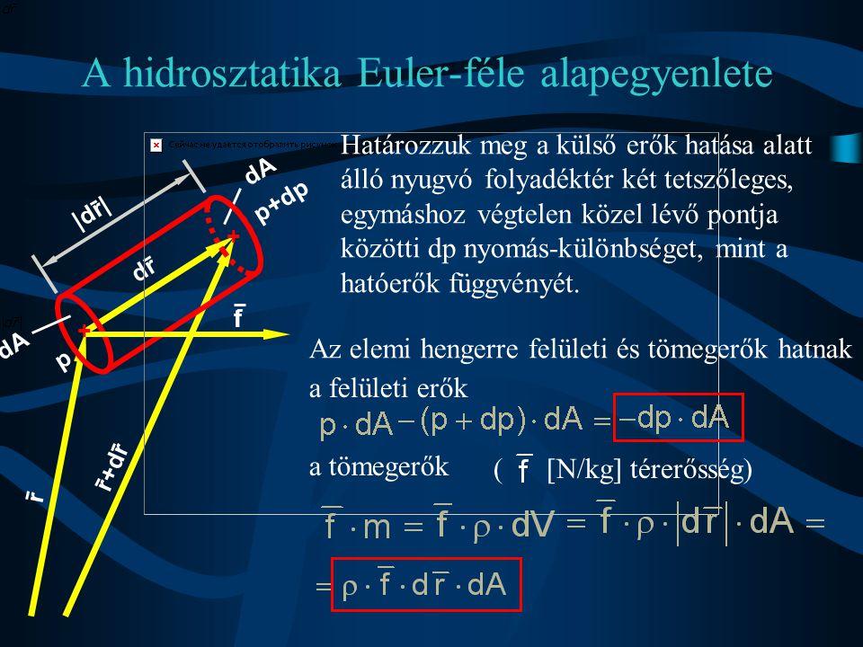 A hidrosztatika Euler-féle alapegyenlete
