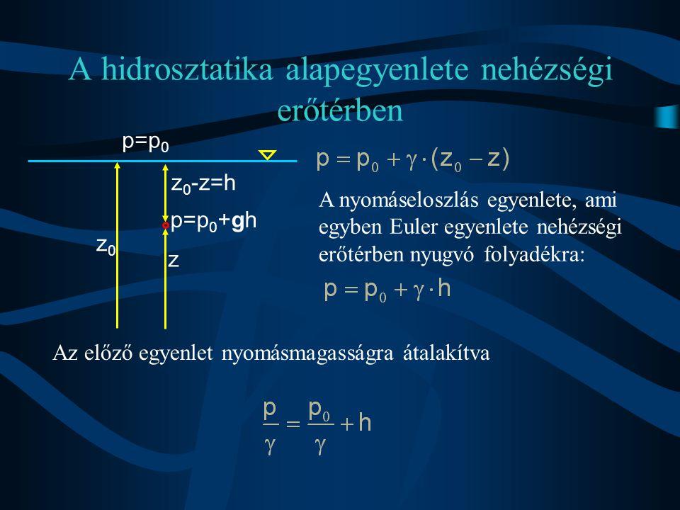 A hidrosztatika alapegyenlete nehézségi erőtérben