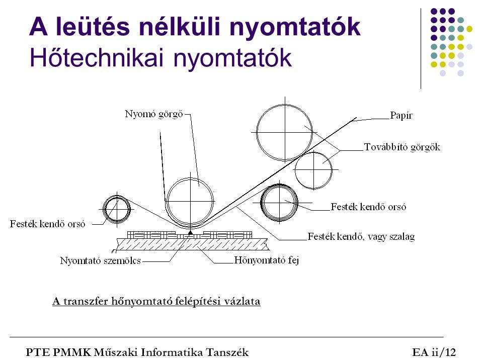 A leütés nélküli nyomtatók Hőtechnikai nyomtatók