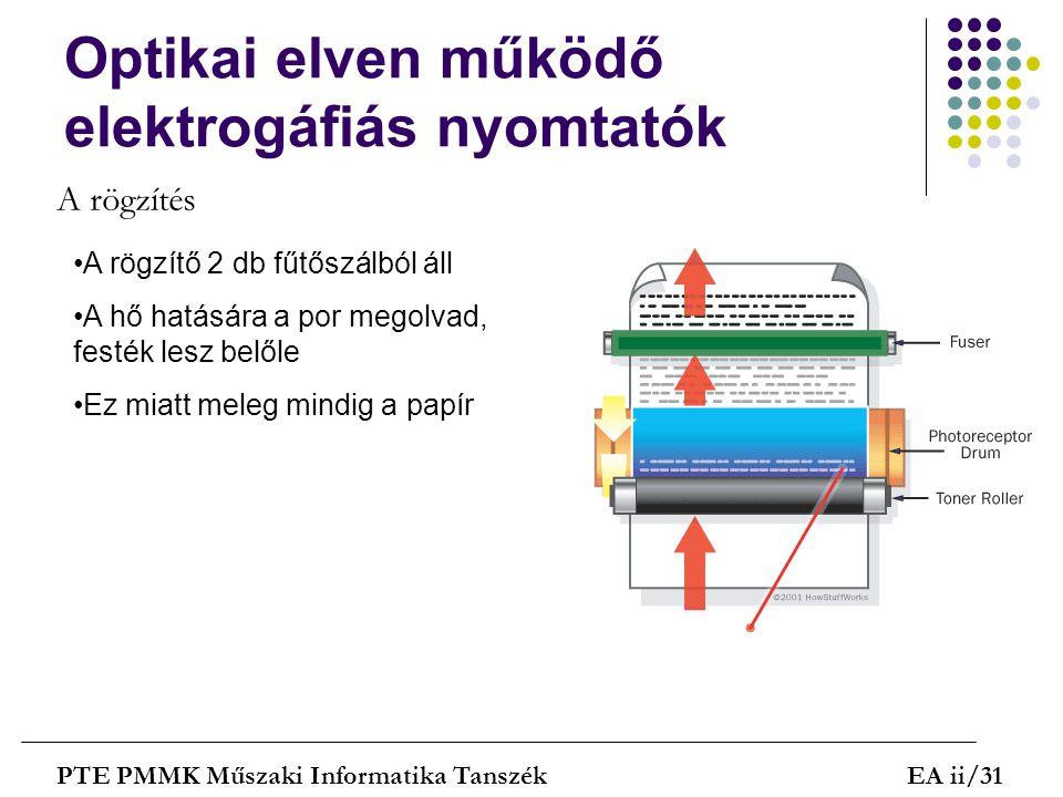 Optikai elven működő elektrogáfiás nyomtatók