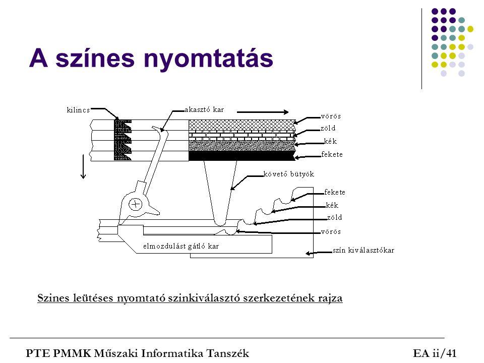 A színes nyomtatás Szines leütéses nyomtató szinkiválasztó szerkezetének rajza.