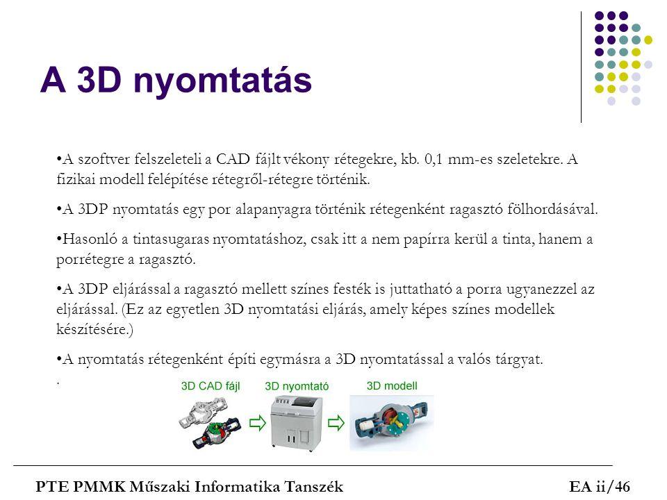 A 3D nyomtatás A szoftver felszeleteli a CAD fájlt vékony rétegekre, kb. 0,1 mm-es szeletekre. A fizikai modell felépítése rétegről-rétegre történik.