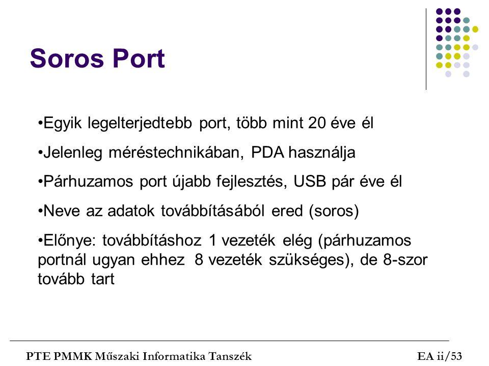 Soros Port Egyik legelterjedtebb port, több mint 20 éve él