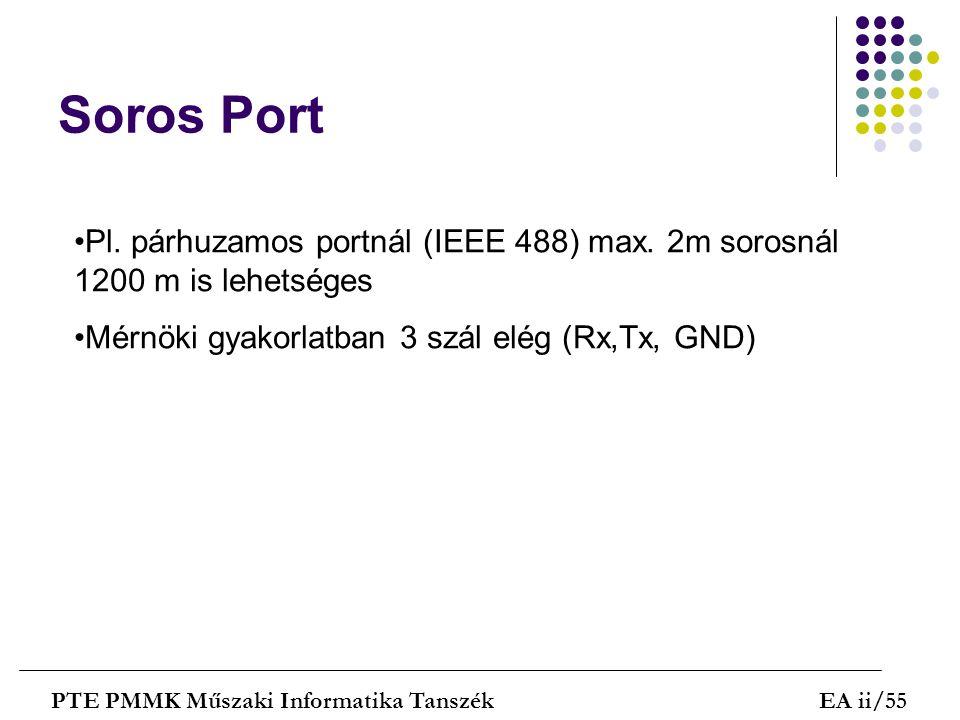 Soros Port Pl. párhuzamos portnál (IEEE 488) max. 2m sorosnál 1200 m is lehetséges. Mérnöki gyakorlatban 3 szál elég (Rx,Tx, GND)
