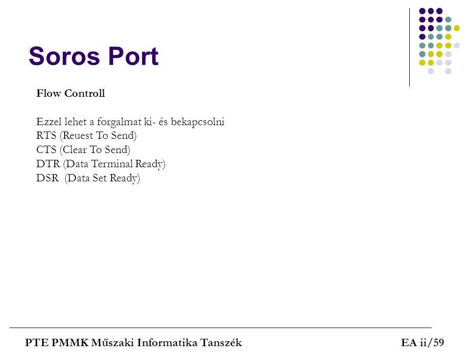 Soros Port Flow Controll Ezzel lehet a forgalmat ki- és bekapcsolni