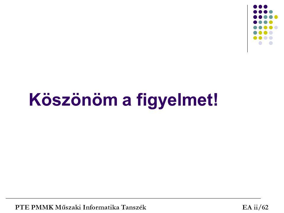 Köszönöm a figyelmet! PTE PMMK Műszaki Informatika Tanszék EA ii/62