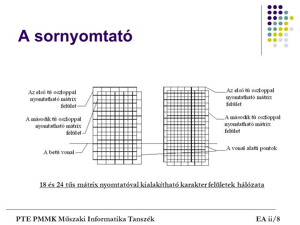 A sornyomtató 18 és 24 tűs mátrix nyomtatóval kialakítható karakter felületek hálózata.