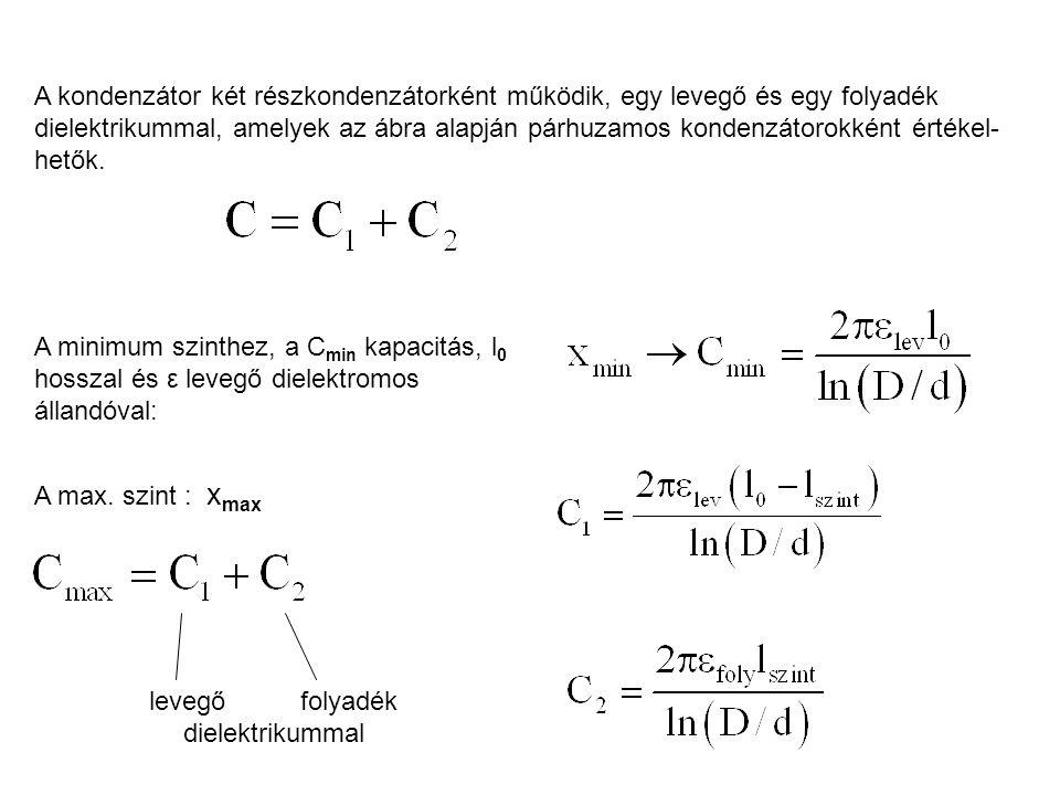 levegő folyadék dielektrikummal