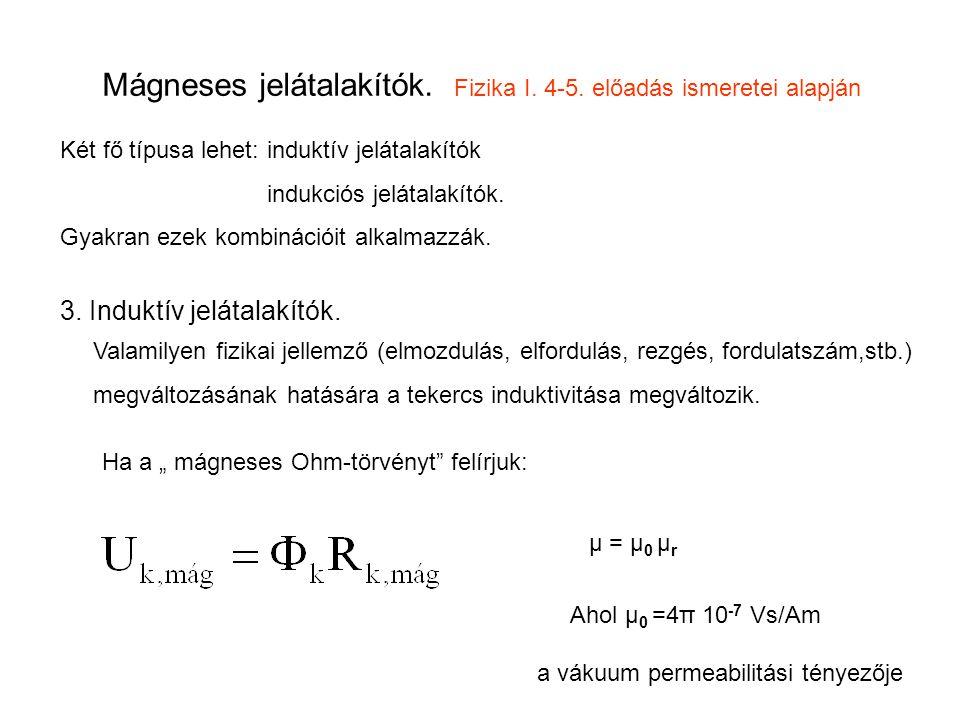 Mágneses jelátalakítók. Fizika I. 4-5. előadás ismeretei alapján