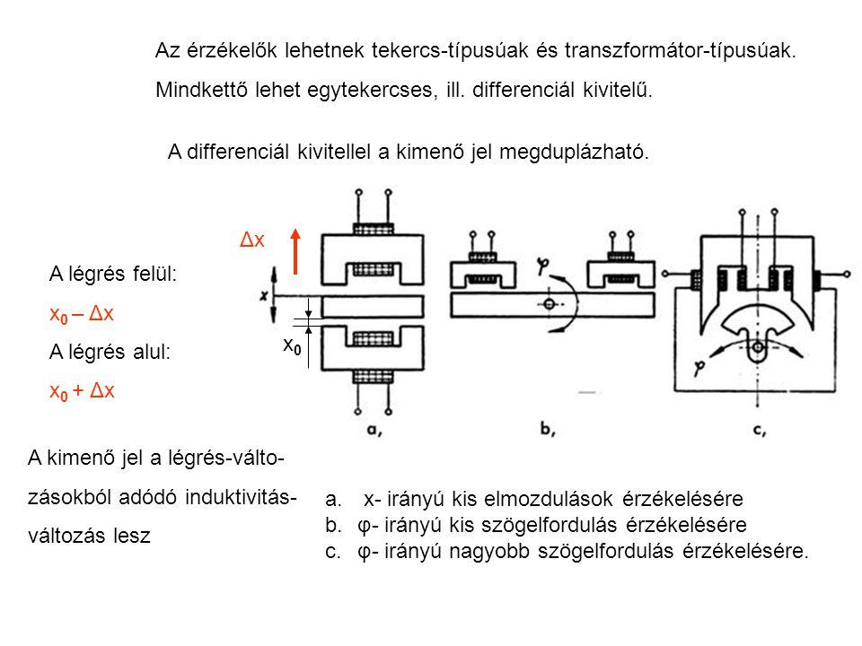 Az érzékelők lehetnek tekercs-típusúak és transzformátor-típusúak.