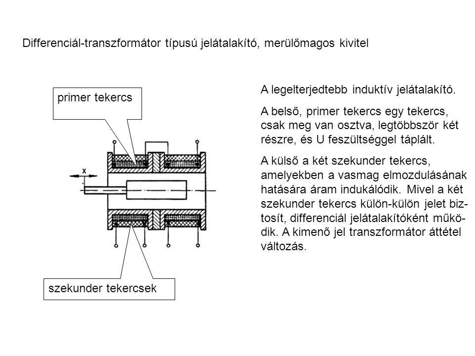 Differenciál-transzformátor típusú jelátalakító, merülőmagos kivitel