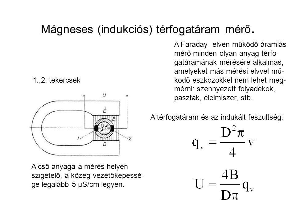 Mágneses (indukciós) térfogatáram mérő.