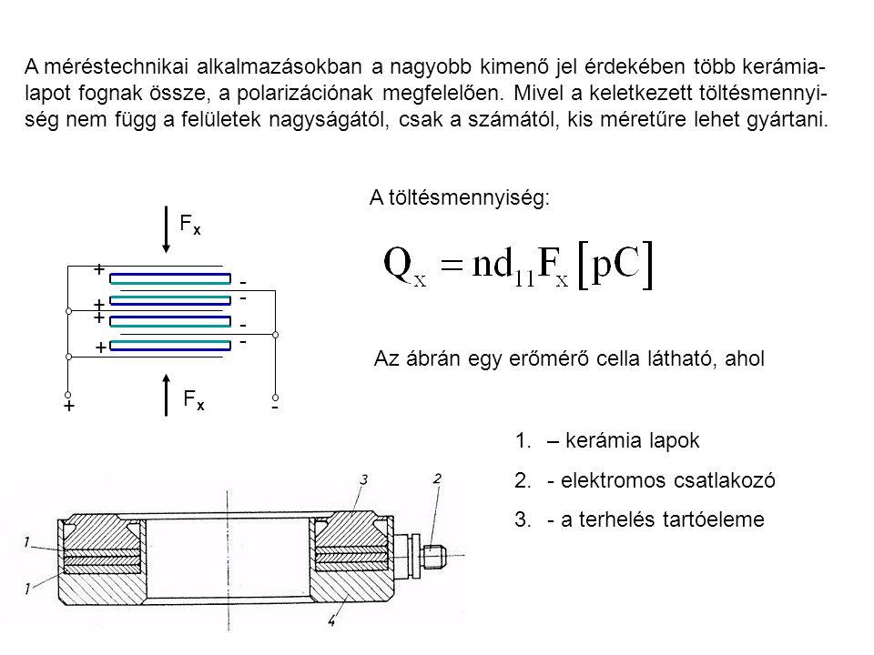 A méréstechnikai alkalmazásokban a nagyobb kimenő jel érdekében több kerámia-lapot fognak össze, a polarizációnak megfelelően. Mivel a keletkezett töltésmennyi-ség nem függ a felületek nagyságától, csak a számától, kis méretűre lehet gyártani.