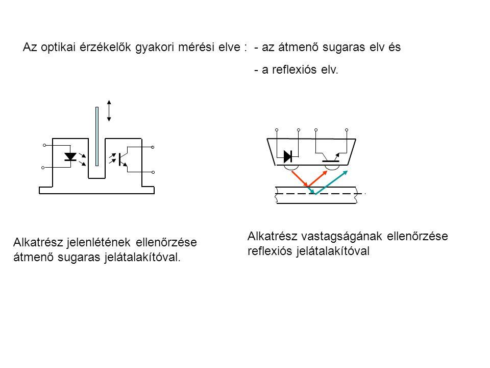 Az optikai érzékelők gyakori mérési elve : - az átmenő sugaras elv és
