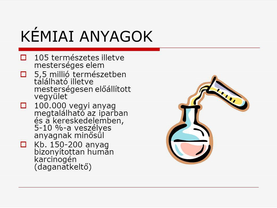 KÉMIAI ANYAGOK 105 természetes illetve mesterséges elem