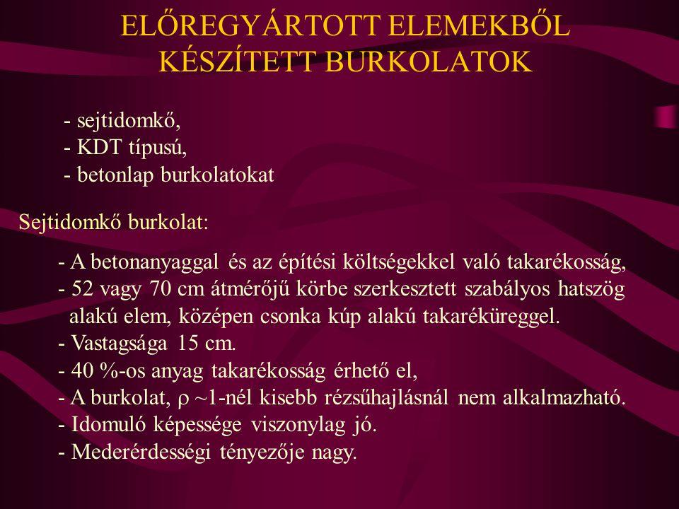 ELŐREGYÁRTOTT ELEMEKBŐL KÉSZÍTETT BURKOLATOK