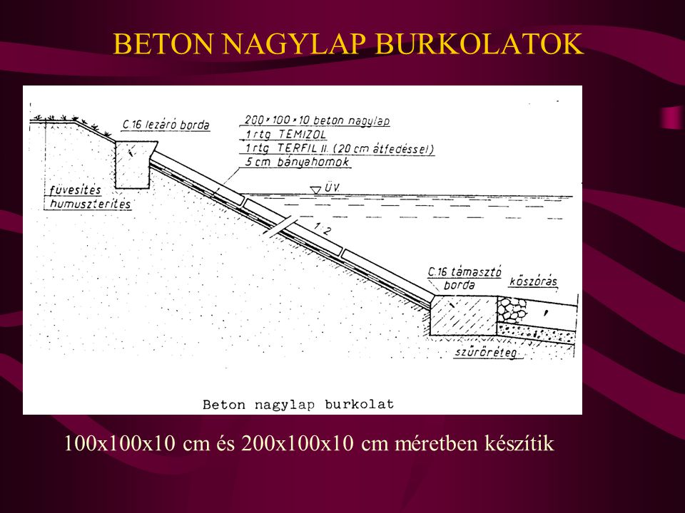 BETON NAGYLAP BURKOLATOK