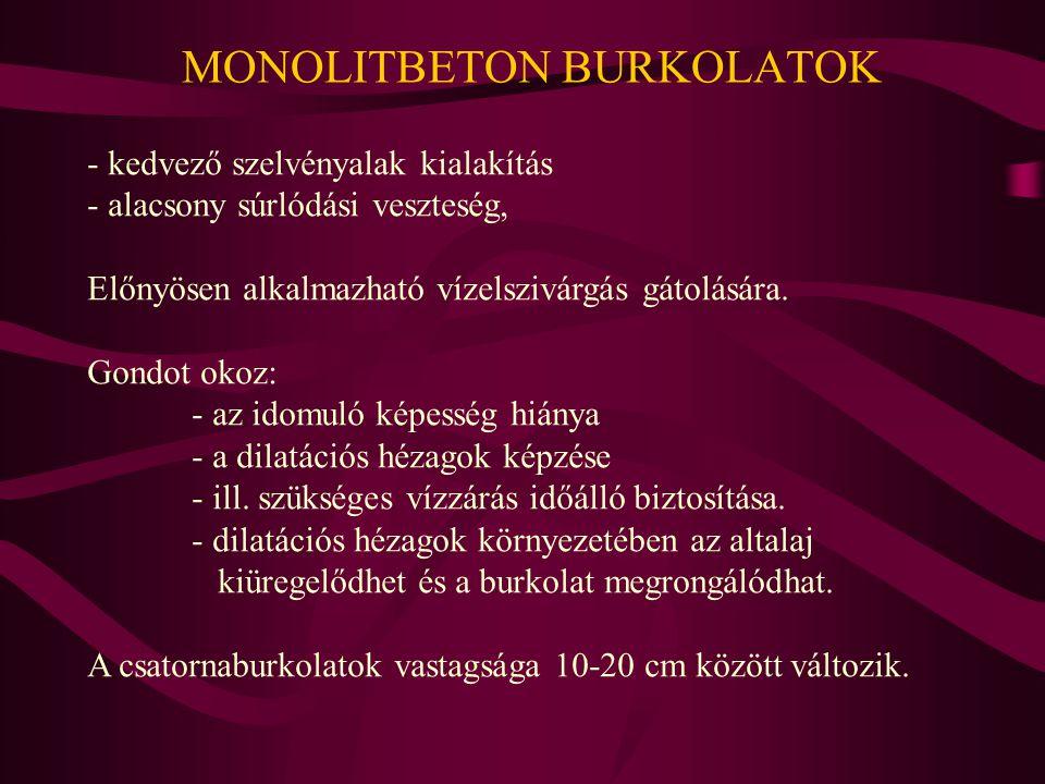 MONOLITBETON BURKOLATOK