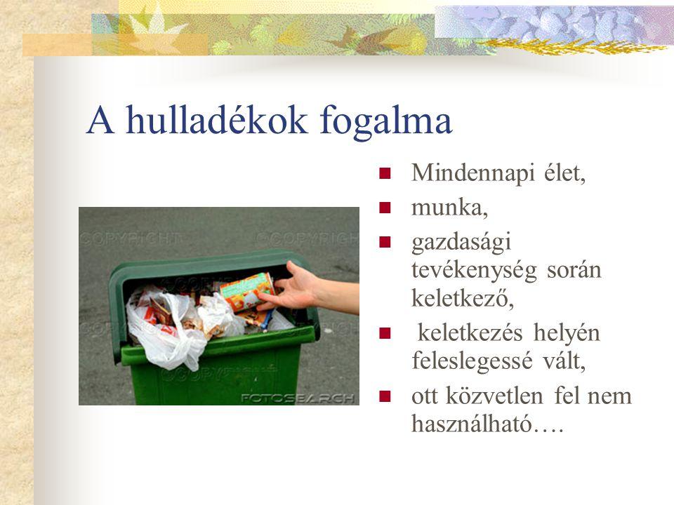 A hulladékok fogalma Mindennapi élet, munka,