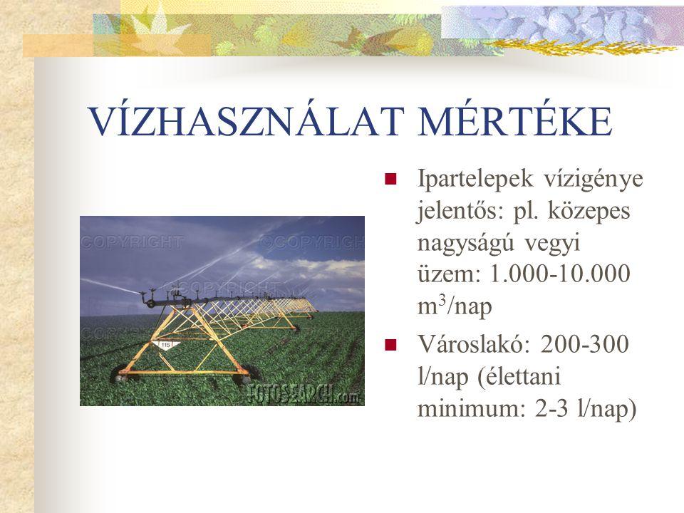 VÍZHASZNÁLAT MÉRTÉKE Ipartelepek vízigénye jelentős: pl. közepes nagyságú vegyi üzem: 1.000-10.000 m3/nap.