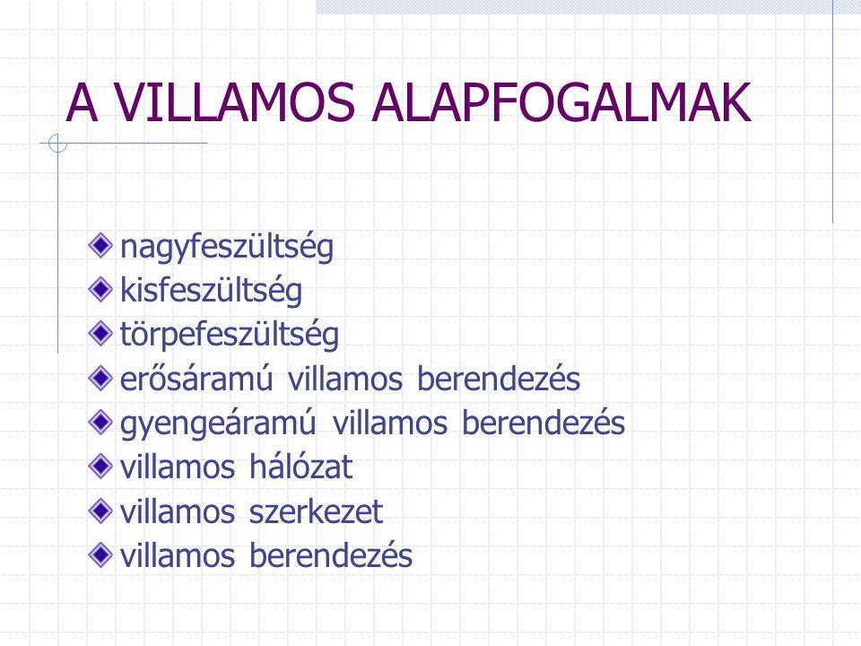 A VILLAMOS ALAPFOGALMAK