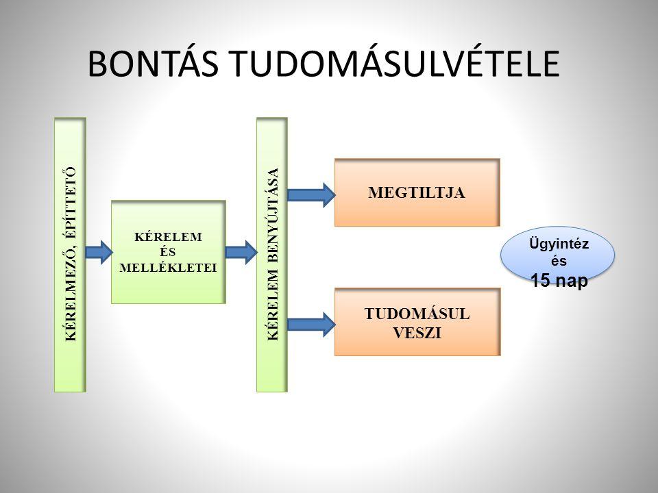 BONTÁS TUDOMÁSULVÉTELE