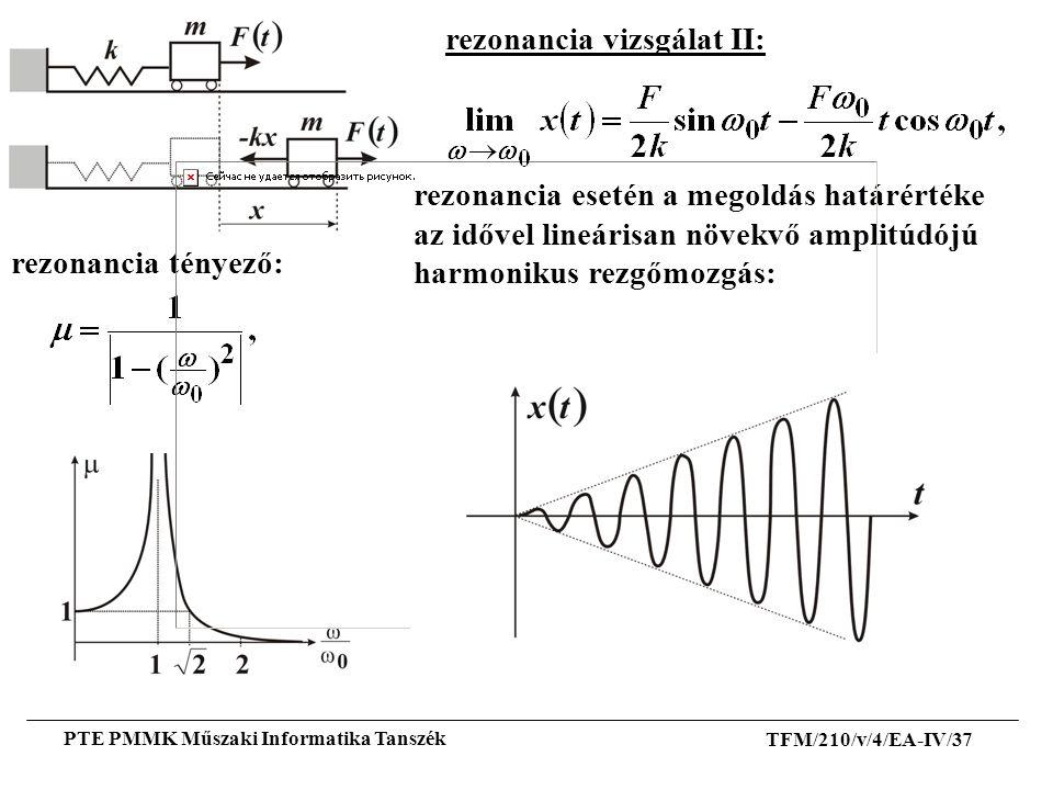 rezonancia vizsgálat II: