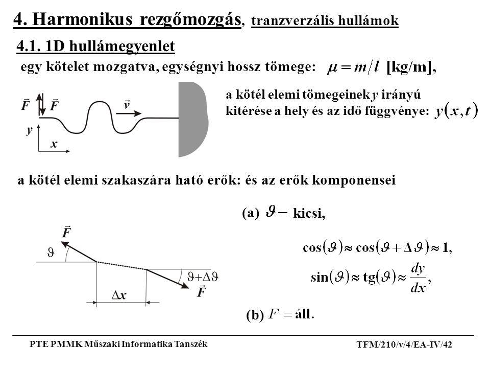 4. Harmonikus rezgőmozgás, tranzverzális hullámok