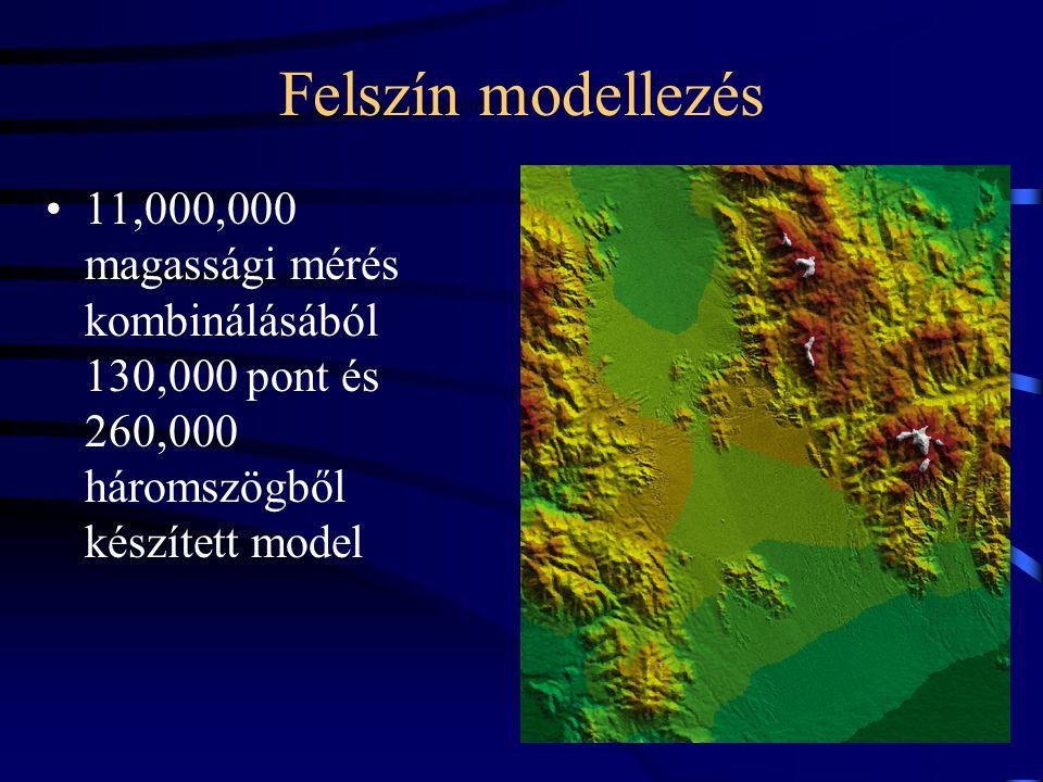 Felszín modellezés 11,000,000 magassági mérés kombinálásából 130,000 pont és 260,000 háromszögből készített model.