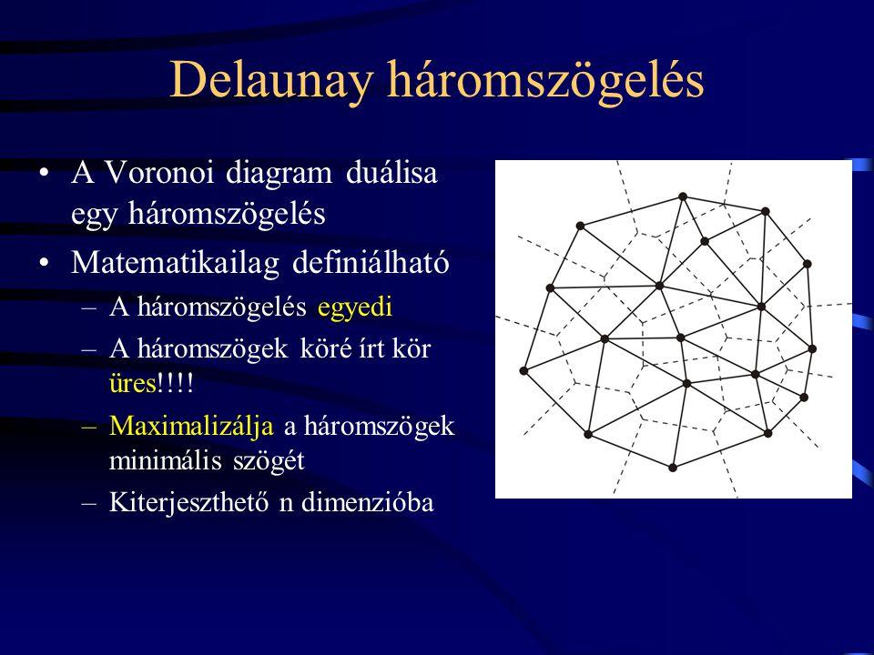 Delaunay háromszögelés
