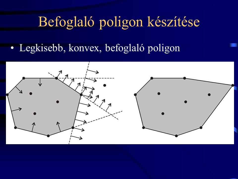 Befoglaló poligon készítése