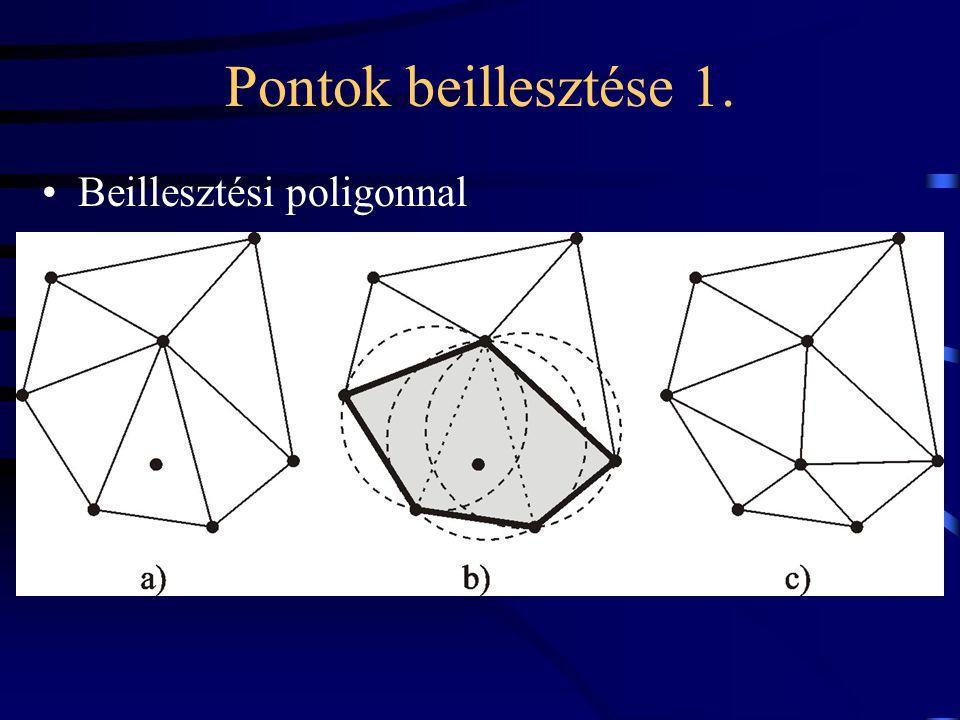 Pontok beillesztése 1. Beillesztési poligonnal