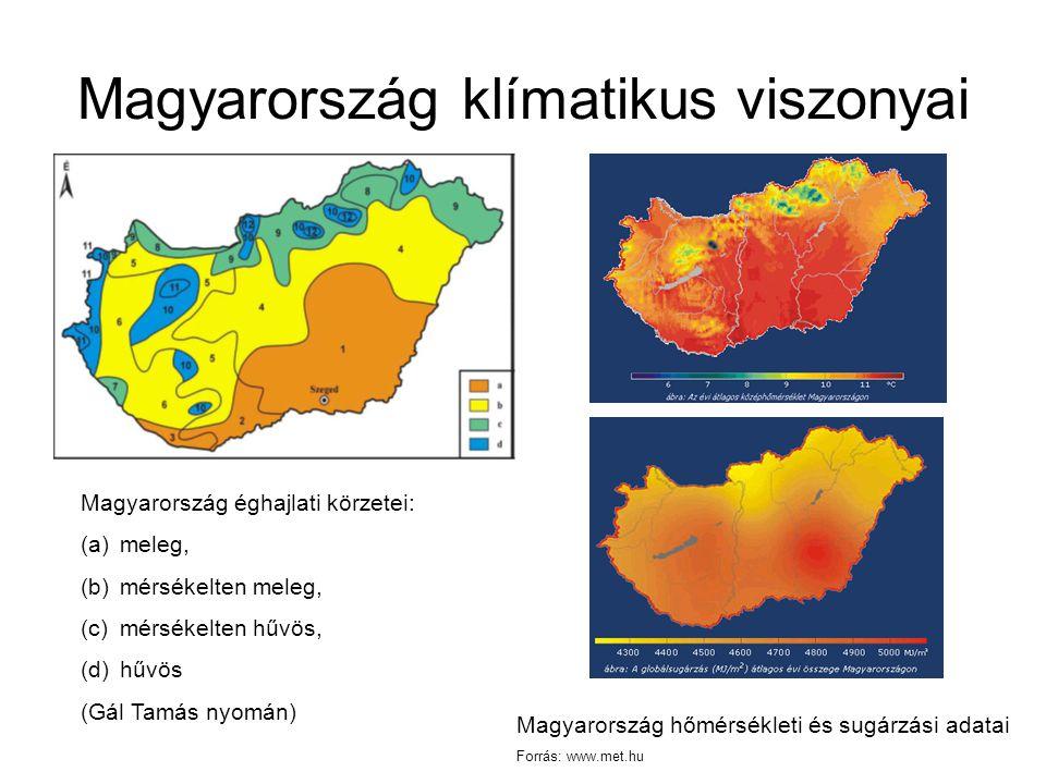Magyarország klímatikus viszonyai