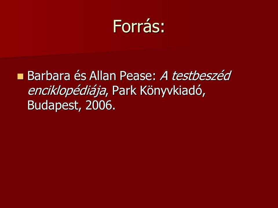 Forrás: Barbara és Allan Pease: A testbeszéd enciklopédiája, Park Könyvkiadó, Budapest, 2006.