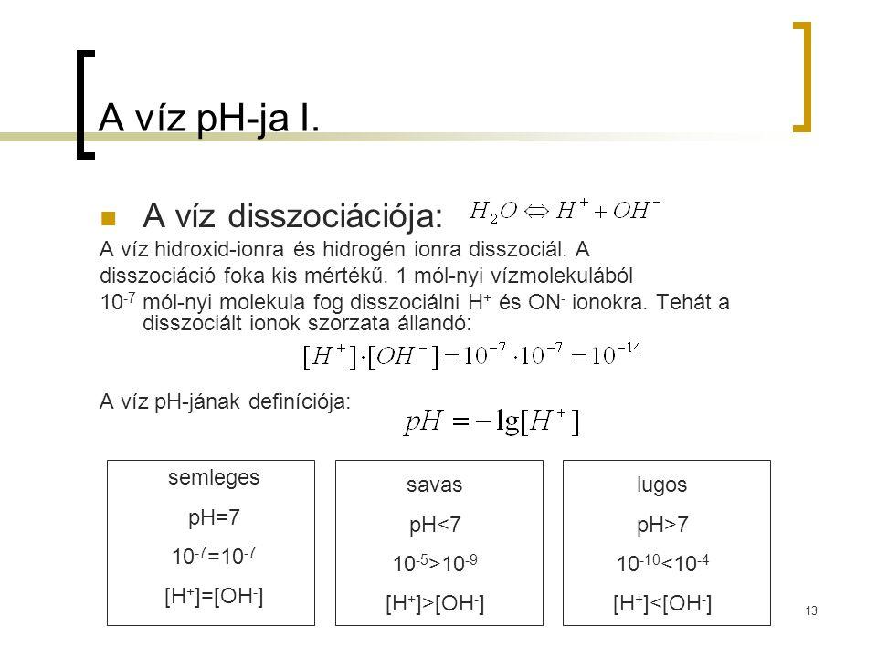 A víz pH-ja I. A víz disszociációja: