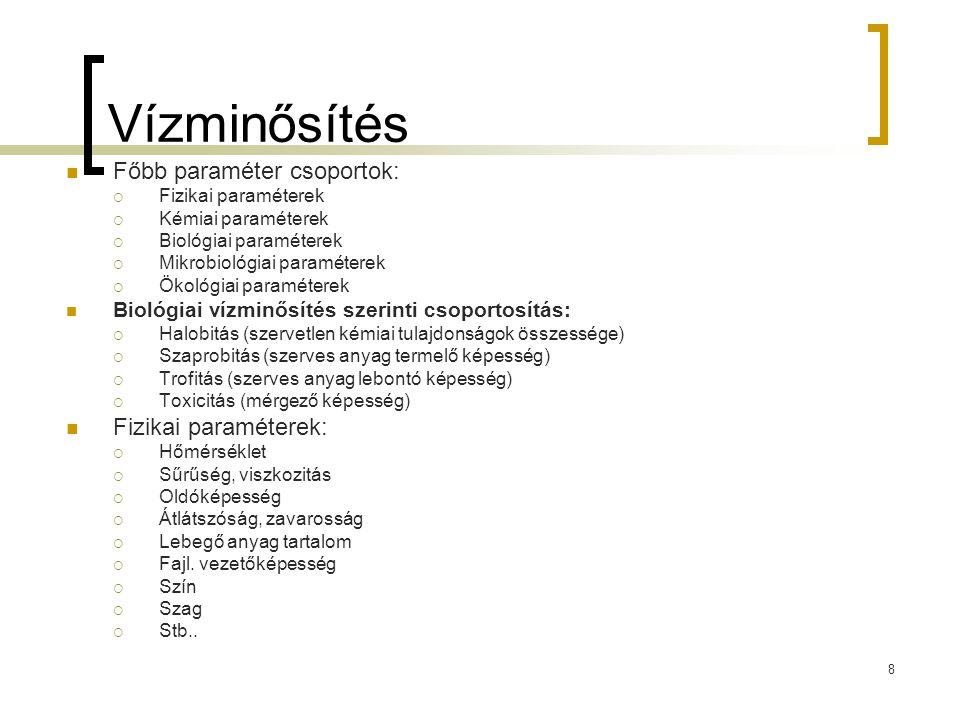 Vízminősítés Főbb paraméter csoportok: Fizikai paraméterek: