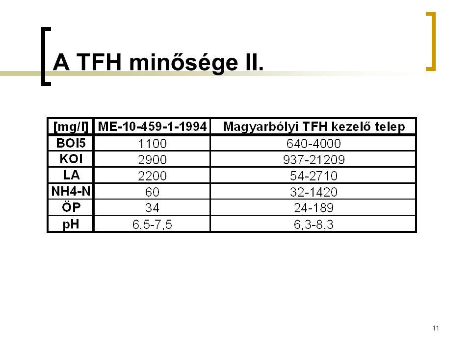 A TFH minősége II.