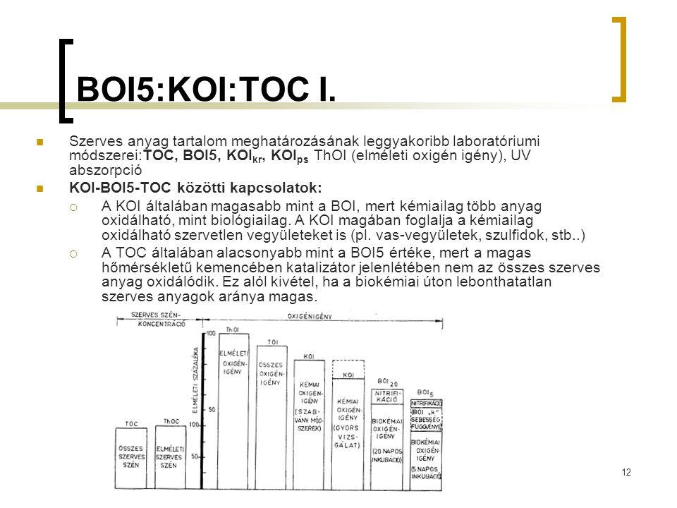BOI5:KOI:TOC I.