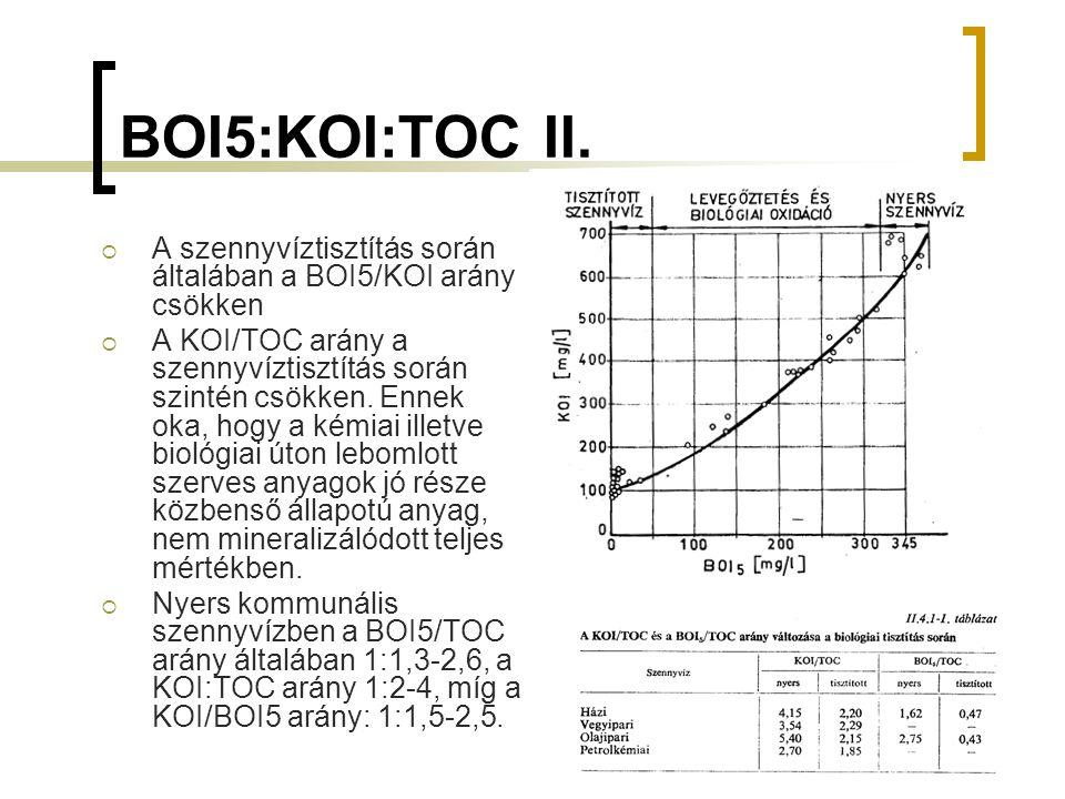 BOI5:KOI:TOC II. A szennyvíztisztítás során általában a BOI5/KOI arány csökken.