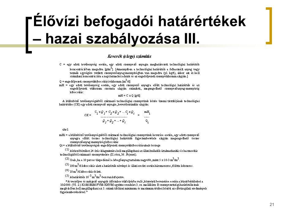 Élővízi befogadói határértékek – hazai szabályozása III.