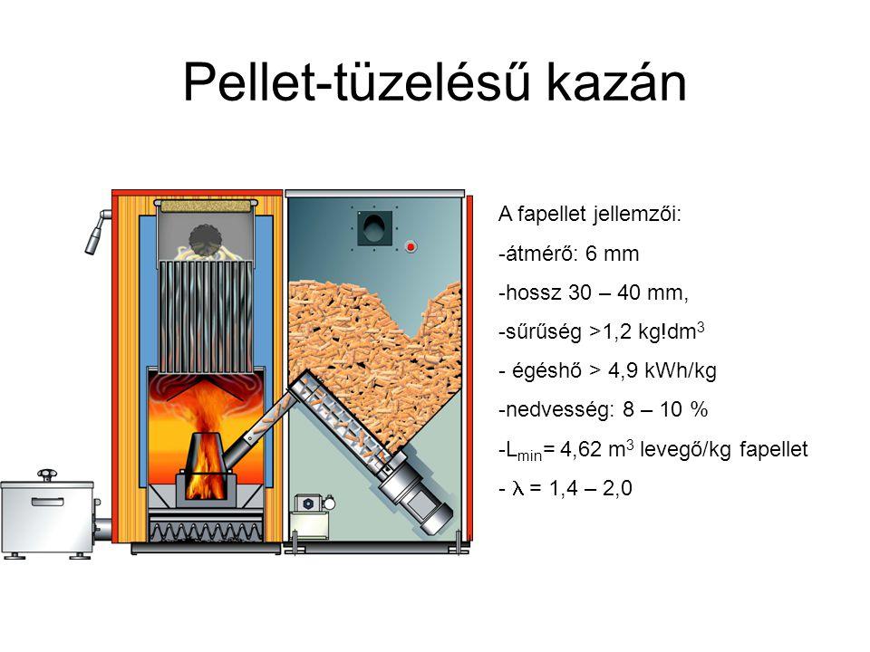 Pellet-tüzelésű kazán
