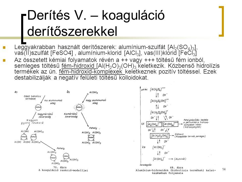 Derítés V. – koaguláció derítőszerekkel