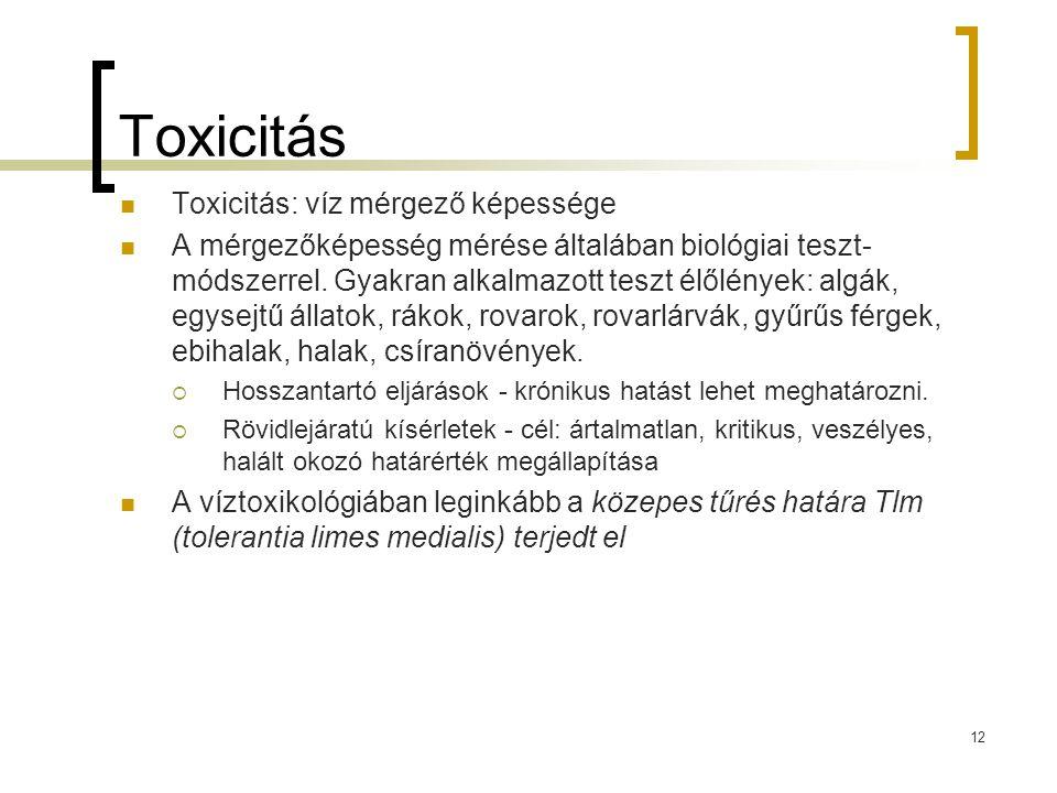 Toxicitás Toxicitás: víz mérgező képessége